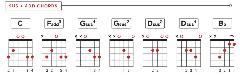 sus add chords